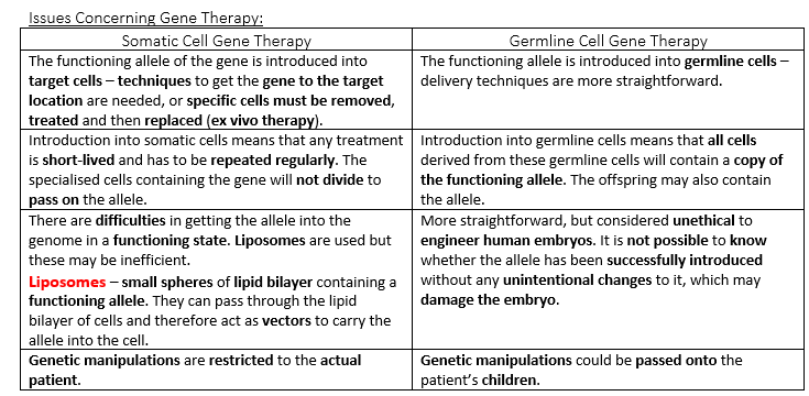 an introduction to the genes and the human complex system the mutation of a gene Genecards is a searchable, integrative database that provides comprehensive, user-friendly information on all annotated and predicted human genes it automatically integrates gene-centric data from ~125 web sources, including genomic, transcriptomic, proteomic, genetic, clinical and functional information.